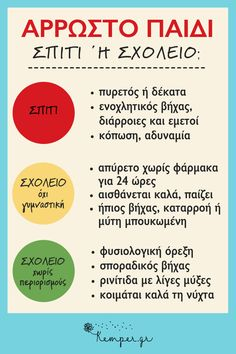 #παιδιά #πυρετός #γονείς #βήχας #μωρά #βρέφη #σχολείο First Day Of School, Back To School, Health Tips, Health Care, Mommy Quotes, Psychology Quotes, Sick Kids, Kids Corner, Holidays And Events