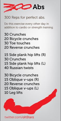 300 Abs