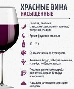 Существует множество причин выпить бокальчик вина: например, то, что вино не только полезно для здоровья мозга, но и способно надолго улучшить вашу сексуальную жизнь. Если вы …