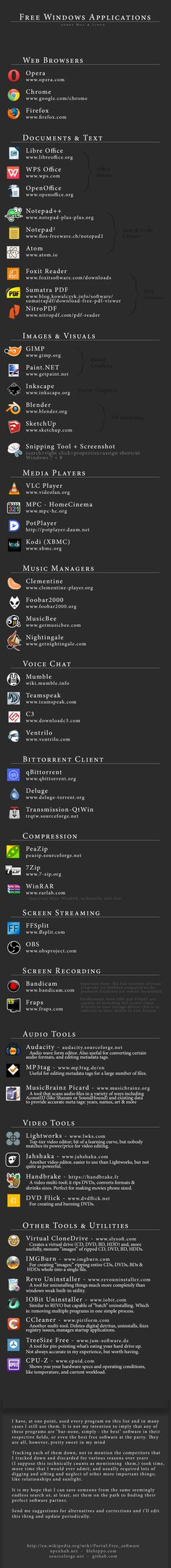 Been working on my own little app directory and forgot about it. Saw one the other day and thought i'd finish up.  Edit:  Hey Imgur! Thanks for the responses!  Firstly, I would like to apologize for choosing my words poorly. A lot of people felt as if I was saying that these applications are Windows exclusive, or not available in some form on other platforms. The reality is that the majority of the list is Cross Platform for all major desktop OSs (Yay! Rejoice!) Thanks to things like ...