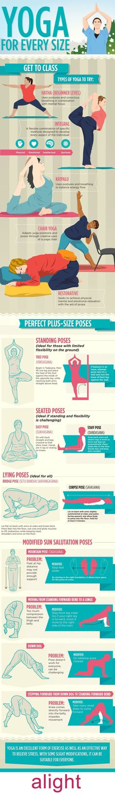 Infographic visualized by http://www.tipsographic.com/ Yoga for health, yoga for beginners, yoga poses, yoga quotes, yoga inspiration