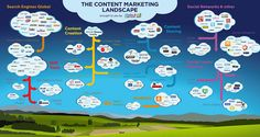 Content-Marketing-Landscape-v4 | Flickr - Photo Sharing!