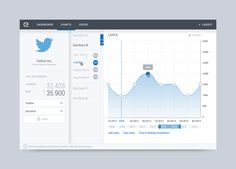 Expertis-app-charts - Clean
