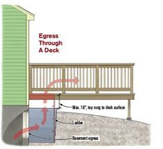 Building a deck over a basement window well