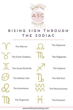 Your Ascendant or Rising Sign reveals the first impression you make and how others see you and it can be somewhat of a social mask. Astrology Rising Sign, Astrology Cafe, Ascendant Sign, Astrology Planets, Learn Astrology, Zodiac Signs Astrology, Zodiac Quotes, Zodiac Signs Chart, Zodiac Star Signs