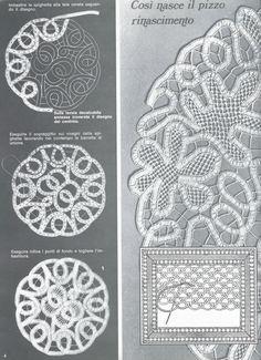 il pizzo rinascimento 2 instructions: Fiber Art Reflections (the renaissance lace 2 instructions: Fiber Art Reflections) Tunisian Crochet Patterns, Loom Knitting Patterns, Crochet Diagram, Knitting Tutorials, Lace Knitting, Stitch Patterns, Russian Crochet, Irish Crochet, Crochet Lace