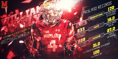2015 Maryland Football - Will Likely Infographic on Behance
