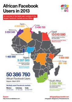 Africa Online Marketing by Africa Business Communities Facebook Users, Facebook Marketing, Online Marketing, Social Media Marketing, Digital Marketing, African Map, African History, Ghana, British Sign Language