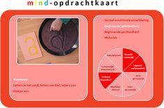 www.samenwerkingsverband3006.nl mind opdrachtkaarten-2