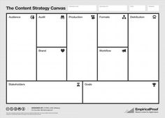 Content strategy requires a lot of focus and input from content teams and stakeholders. To help with this, I've come up with the Content Strategy Canvas. Content Marketing Strategy, Marketing Plan, Marketing Tools, Online Marketing, Media Marketing, Marca Personal, Personal Branding, Business Model Canvas, Brand Management