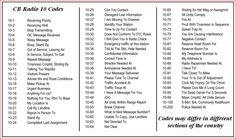cb radio 10 codes uk