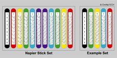 Regletas de Napier.     Un recurso interesantísimo para las tablas de multiplicar.