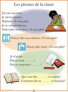 french phrases poster spanish language and