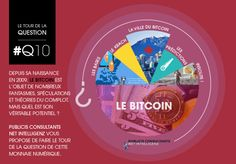 BitCoin : Publicis Consultant Intelligenz vous propose de faire le tour de la question de cette monnaie numérique.