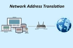 Network address translation (NAT) allows a router to modify packets to allow for multiple devices to share a single public IP address.  Sounds complicated click through for a simple explanation What Is Network, Ps4, Blogging, Curves, Public, Tech, Simple, Ps3, Full Figured