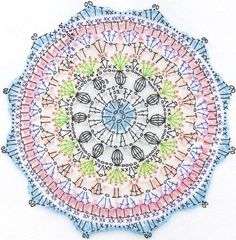 Naissance Mandala ~ Pattern Here is the pattern for the Naissance Mandala. Although a long post, I hope the photos included help support the pattern. For a concise and on the go version Motif Mandala Crochet, Crochet Diagram, Crochet Stitches Patterns, Crochet Chart, Free Crochet, Knitting Patterns, Knit Crochet, Crochet Dreamcatcher Pattern Free, Flower Mandala