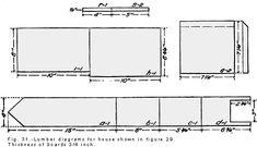 Wrens bird house plan