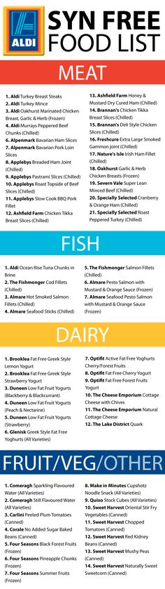Get your Slimming World Shopping from Aldi with our Syn Free Food List!