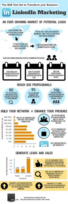 Social media infographic and charts LinkedIn – The Tool Set To Transform Your Business! Infographic Description LinkedIn – The Tool Set To Transform Your Business! Inbound Marketing, Marketing Digital, Marketing Mail, Business Marketing, Content Marketing, Online Marketing, Social Media Marketing, Online Business, Linkedin Business