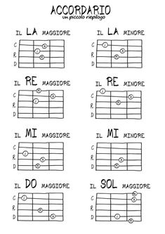 Accordari canzoni bambini - il pulcino Audio Music, Guitar Chords, Paracord, Cos, Sheet Music, Snoopy, Guitar, Music Score, Music Sheets