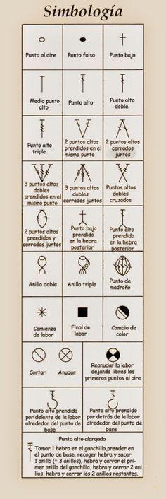 Simbología de tejido al crochet para interpretar patrones   Crochet y Dos agujas