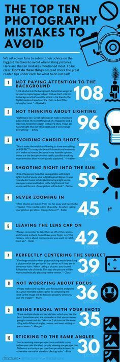 Fracture's Awesome Infographic of Photography Mistakes to Avoid! (Plus 58 more…