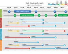 Best Roadmaps Images On Pinterest Technology Roadmap Info - Keynote roadmap template