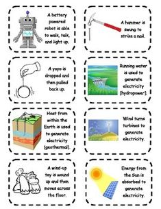 Energy Board Game - Potential - Kinetic - Transformations ...