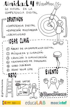 INTEF171 Info del curso | MOOC INTEF Visual Map, Visual Thinking, Sketch Notes, Love You, My Love, Doodle Art, Leadership, Comic Books, Bullet Journal