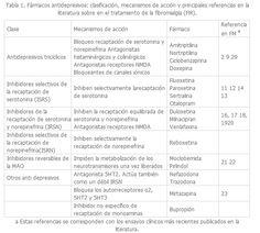tratamiento farmacologico fibromialgia