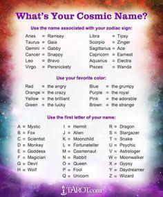 Cosmic name