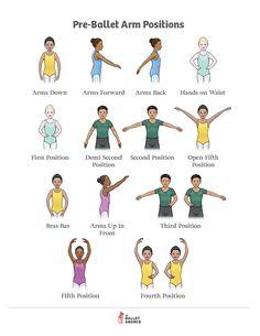 Pre Ballet Arm Positions Poster #balletstretches