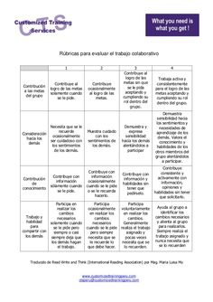 Rubric on cooperative work Teaching Methodology, Teaching Strategies, Teaching Tips, Visual Learning, Cooperative Learning, School Items, Flipped Classroom, Project Based Learning, Educational Activities
