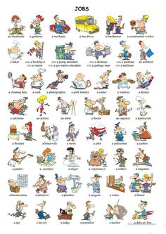 English Vocabulary ©: Professions and Jobs English Course, English Fun, English Study, English Words, Learn English, English Time, English Resources, English Activities, English Lessons
