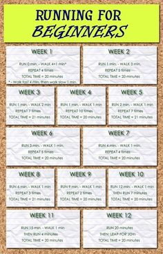 A walkers guide on how to start a jogging program.