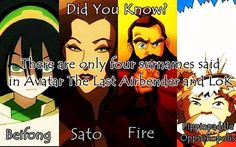 Avatar Facts Surnames and two of then are fake