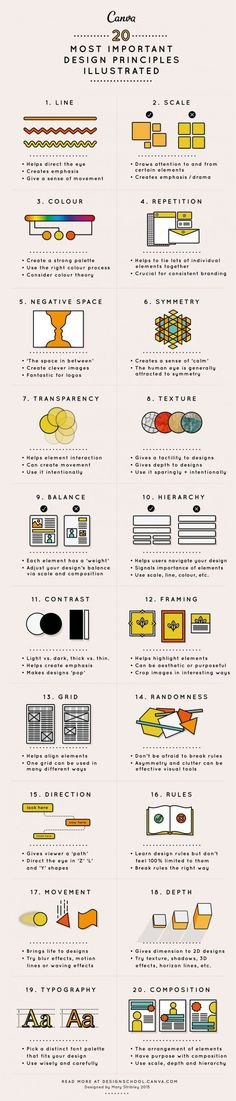 Design Elements and Principles - Tips and Inspiration By Canva
