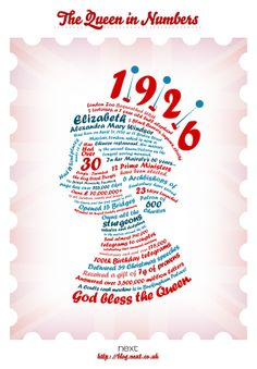 The Queen in Numbers - To mark Her Majesty's glorious 60 year reign as Head of the Commonwealth and Queen Regnant, high street fashion favourites, Next, have made their own stamp on this year's Jubilee celebrations – literally!
