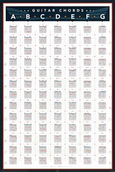 Cuerdas de guitarra Pósters en AllPosters.es