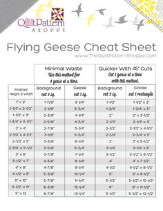 flying geese quilting resource by madge