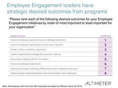 altimeter employee engagement - Google Search
