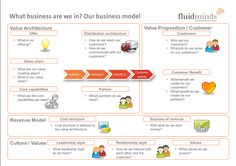 Business-Model-Canvas-for-Innovation4