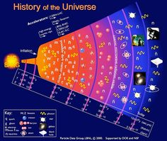 histoire_univers.jpg (907×768)