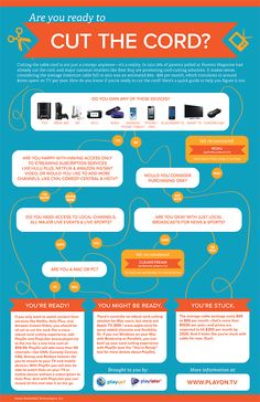 Babble Wants to Know: Are You Ready To Cut The Cord? #CutCable #PlayOn #Television #Infographic