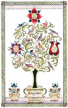 Miller family tree