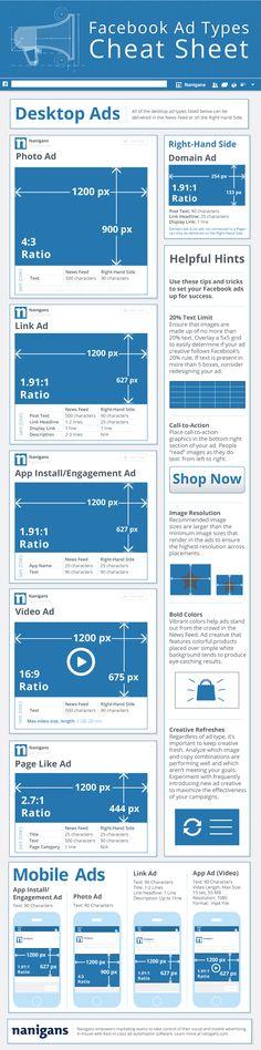 Nanigans-Facebook-Ad-Types-Infographic Une #infographie très complète sur les annonces #Facebook, pour optimiser la taille des images notamment #socialmedia
