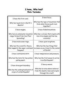 I have Who has Plate Tectonics