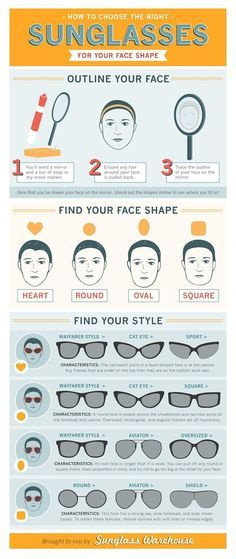 Trouvez les bonnes lunettes de soleil qui vous feront ressembler à une rock star. | 25 choses à savoir pour un homme qui veut changer de style