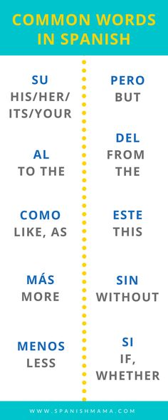 Common Spanish Verbs & Words You Need to Know - SPANISH MAMA What are the most common Spanish verbs? See a list of the most high-frequency Spanish verbs and phrases for Spanish learners. Common Spanish Phrases, Spanish Help, Learn To Speak Spanish, Learn Spanish Online, Spanish Basics, Spanish Grammar, Spanish English, Spanish Language Learning, Learn A New Language