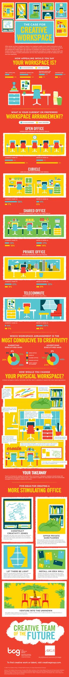 #Creative #Workspace. Great options for creating a creative, comfortable workspace.